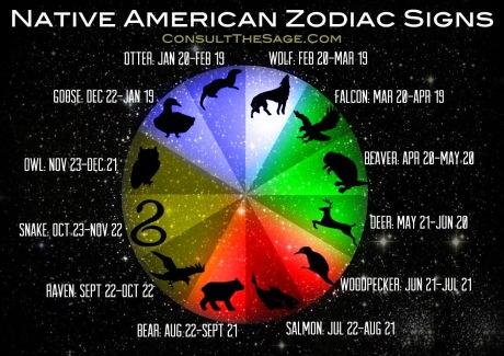 native american zodiac animal signs